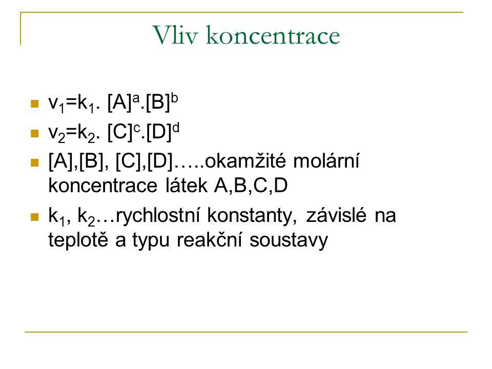 Vliv koncentrace v1=k1. [A]a.[B]b v2=k2. [C]c.[D]d